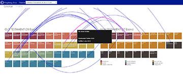 CompanyProfile-BibleScreenshot