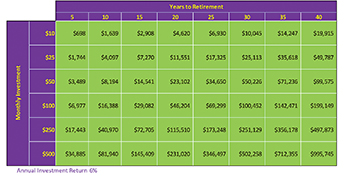 July-Aug2015-Church Executive-Retirement Plng Tables