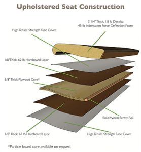 Construction of upholstered pew seat