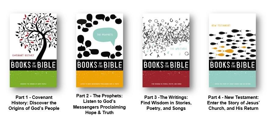 Community Bible Books